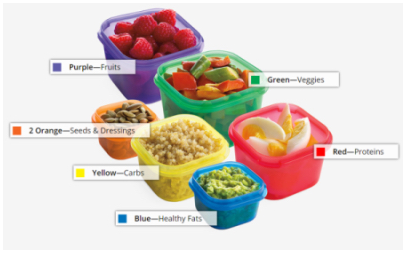 21 Day Fix Color-Coded Food Containers.